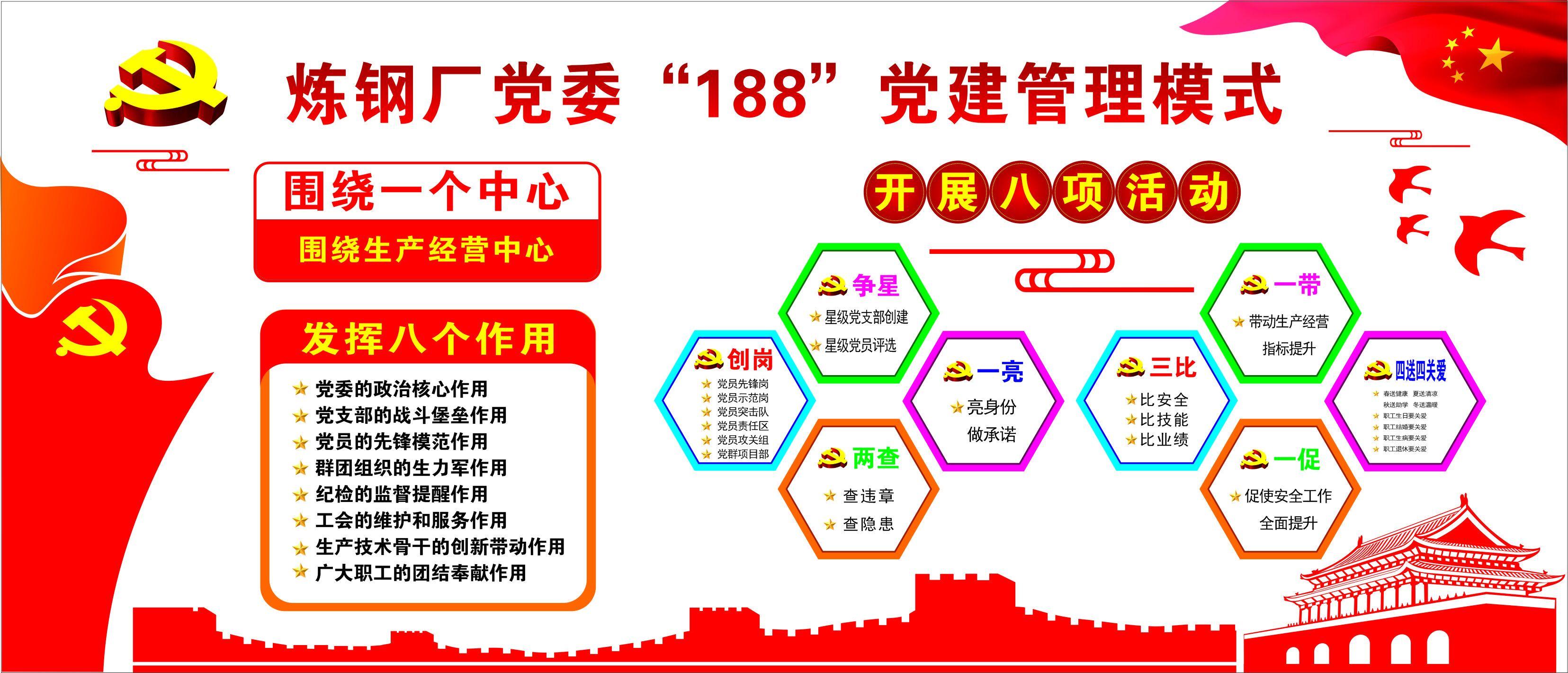 """【基层党建】""""188党建管理模式""""领航炼钢奏凯歌"""